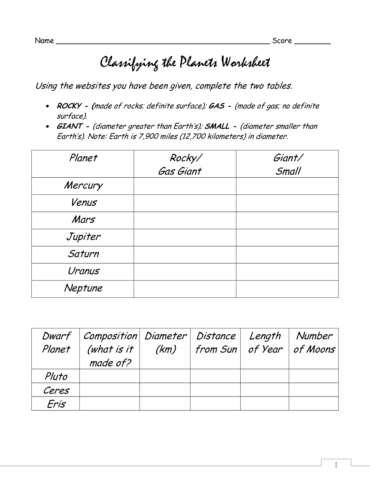 12 Best Images Of Sun Diagram Worksheet