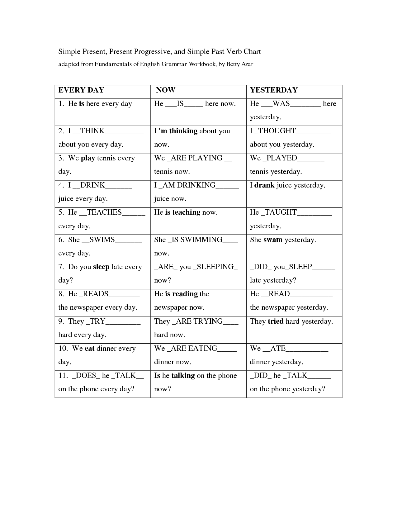 9 Best Images Of Progressive Verb Tense Worksheets