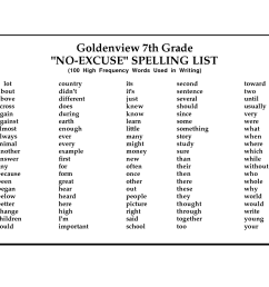 7th Grade Spelling Words Printable Worksheet   Printable Worksheets and  Activities for Teachers [ 1275 x 1650 Pixel ]