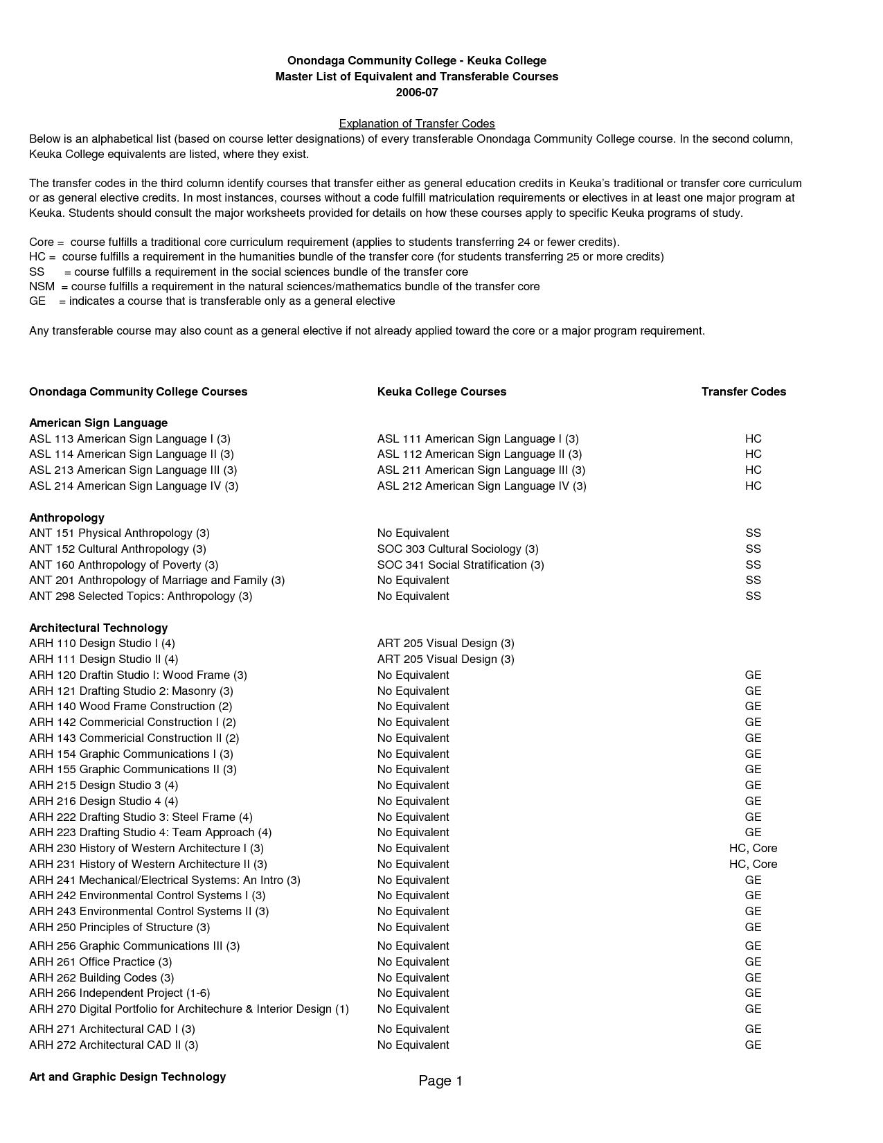 Basic Spanish Worksheet Printable