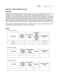 11 Best Images of Bonding Basics Ionic Bonds Worksheet ...