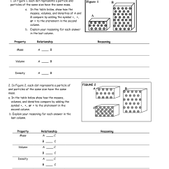 Hertzsprung Russell Diagram Activity Square D 3 Phase Magnetic Starter Wiring 12 Best Images Of Worksheet