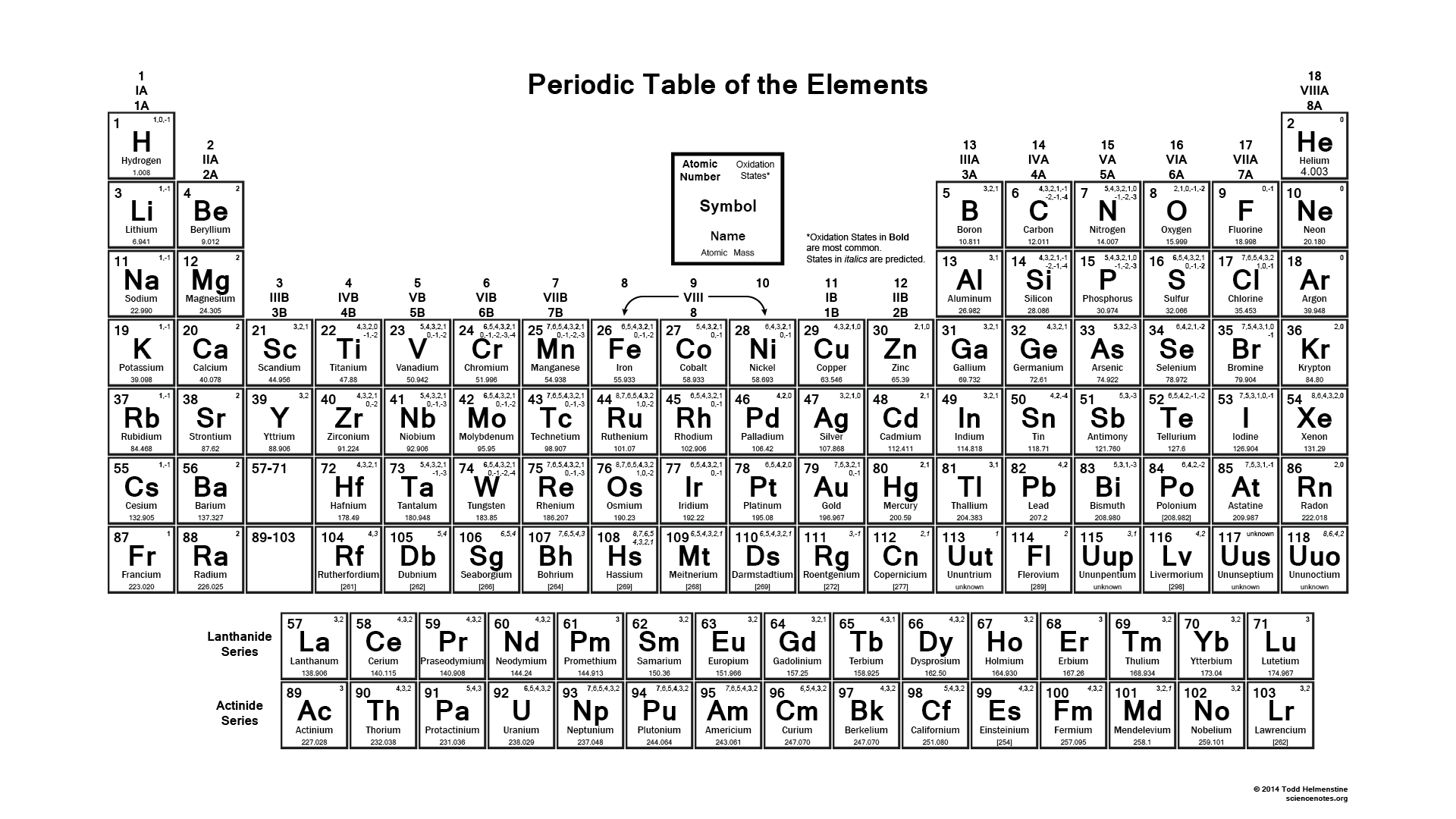 11 Best Images Of Periodic Table Blank Worksheet