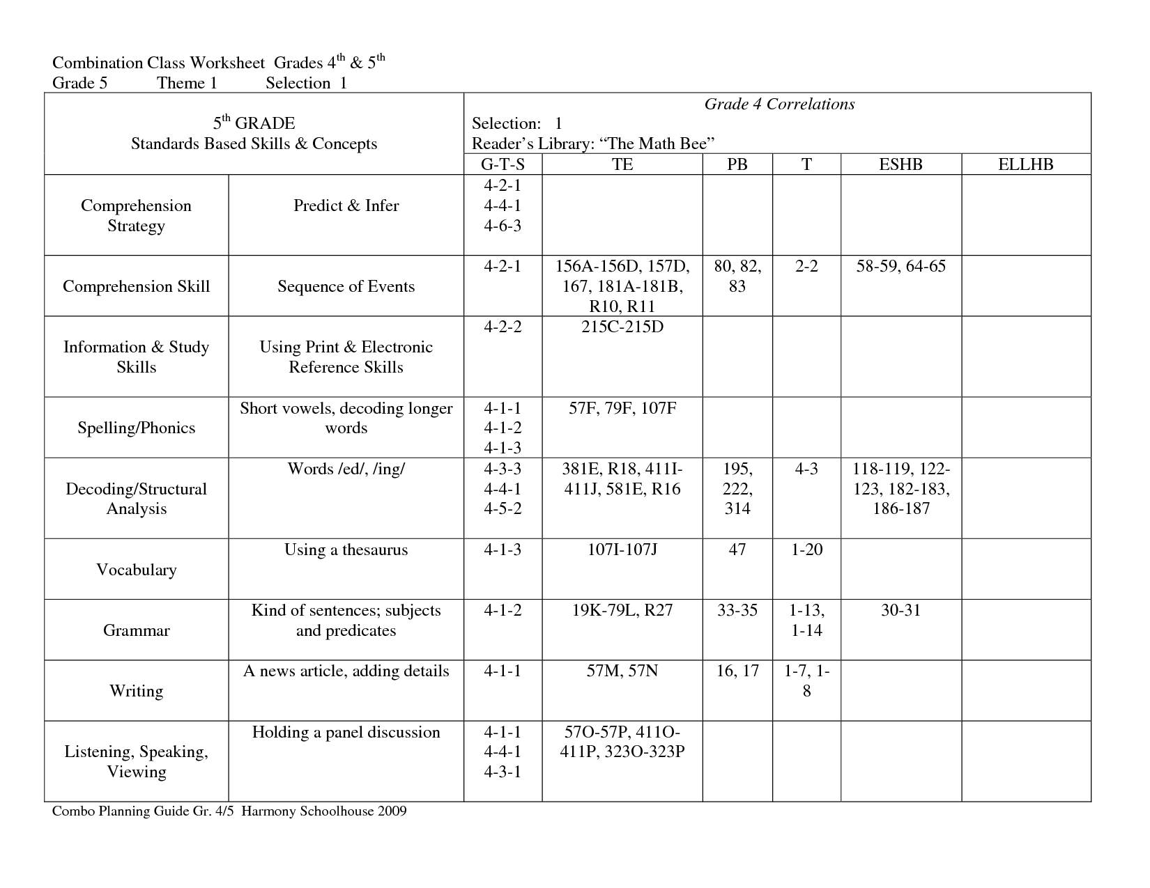 5th Grade Vocabulary Words Worksheet Printable