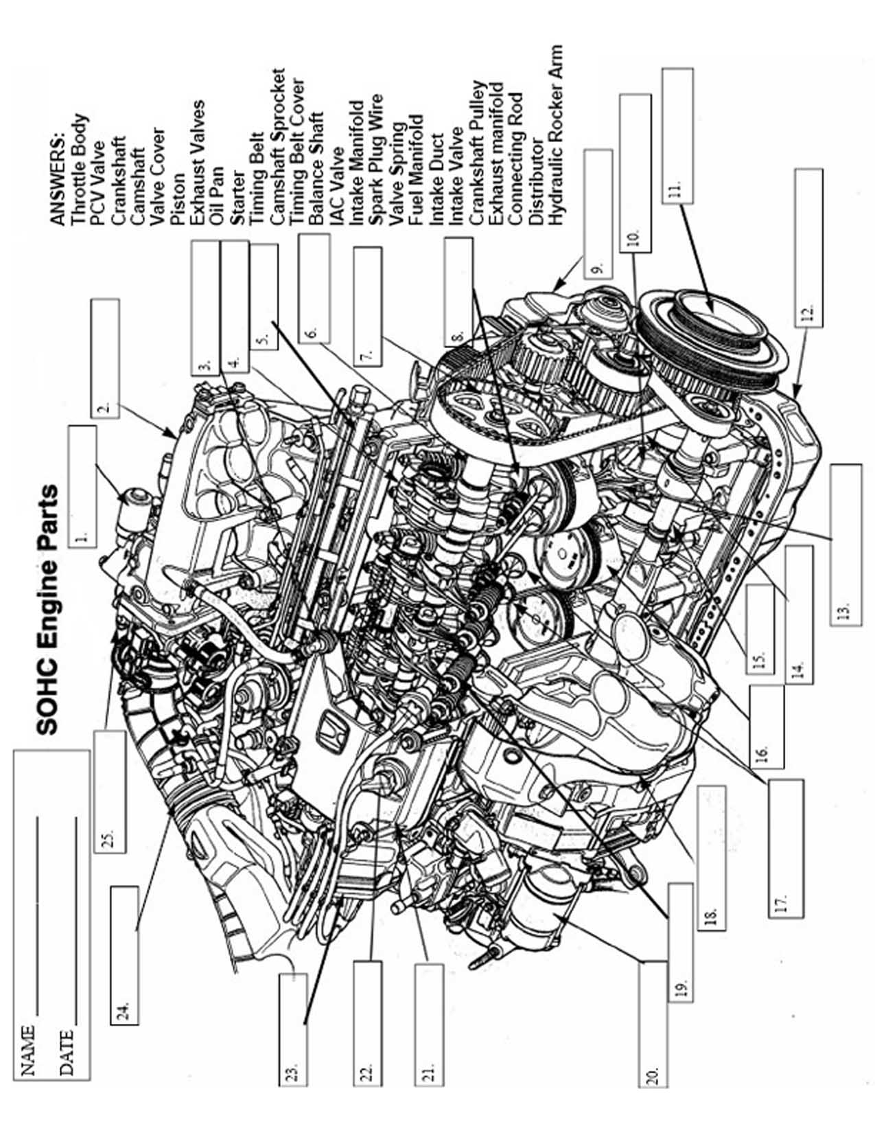 car engine components diagram pdf