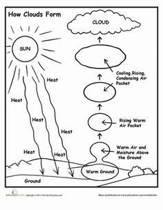 12 Best Images of Clouds Worksheets For Kindergarten