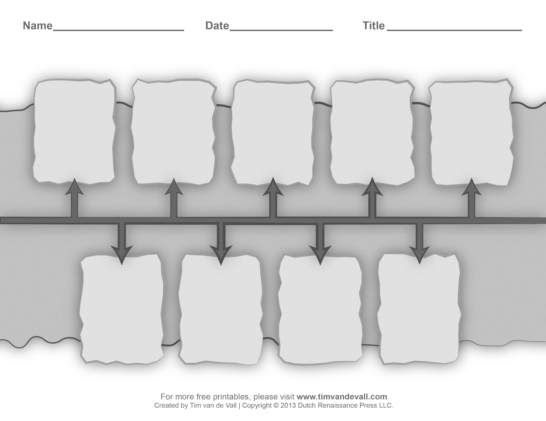 17 Best Images Of Blank Timeline Worksheet For History