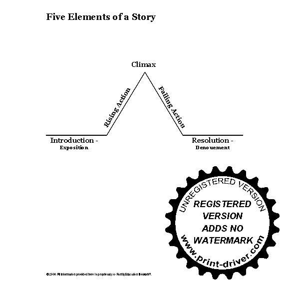 13 Best Images of Setting Story Elements Worksheets