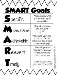 15 Best Images of Good And Bad Behavior Worksheets - Smart ...