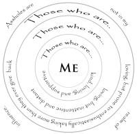 14 Best Images of Relationship Circles Worksheet ...