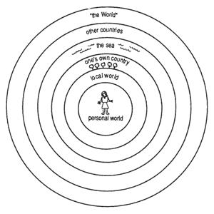 14 Best Images of Relationship Circles Worksheet