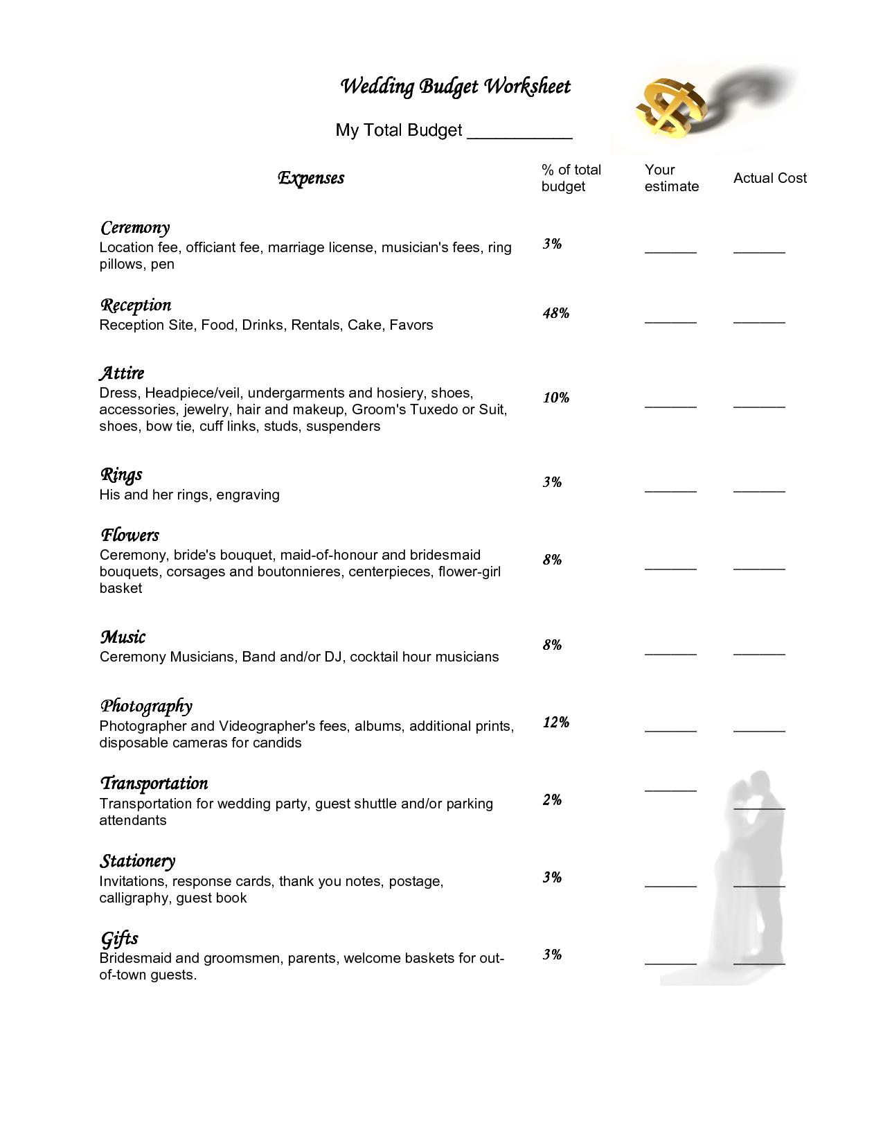 Ceremony Worksheet