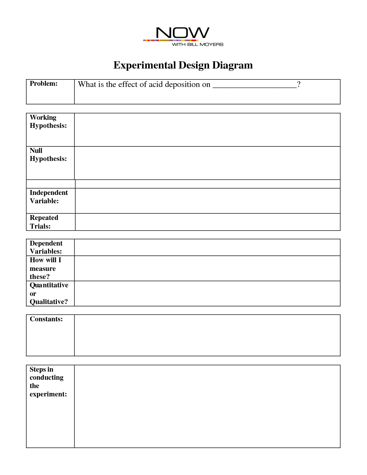 Experimental Design Worksheet Answers