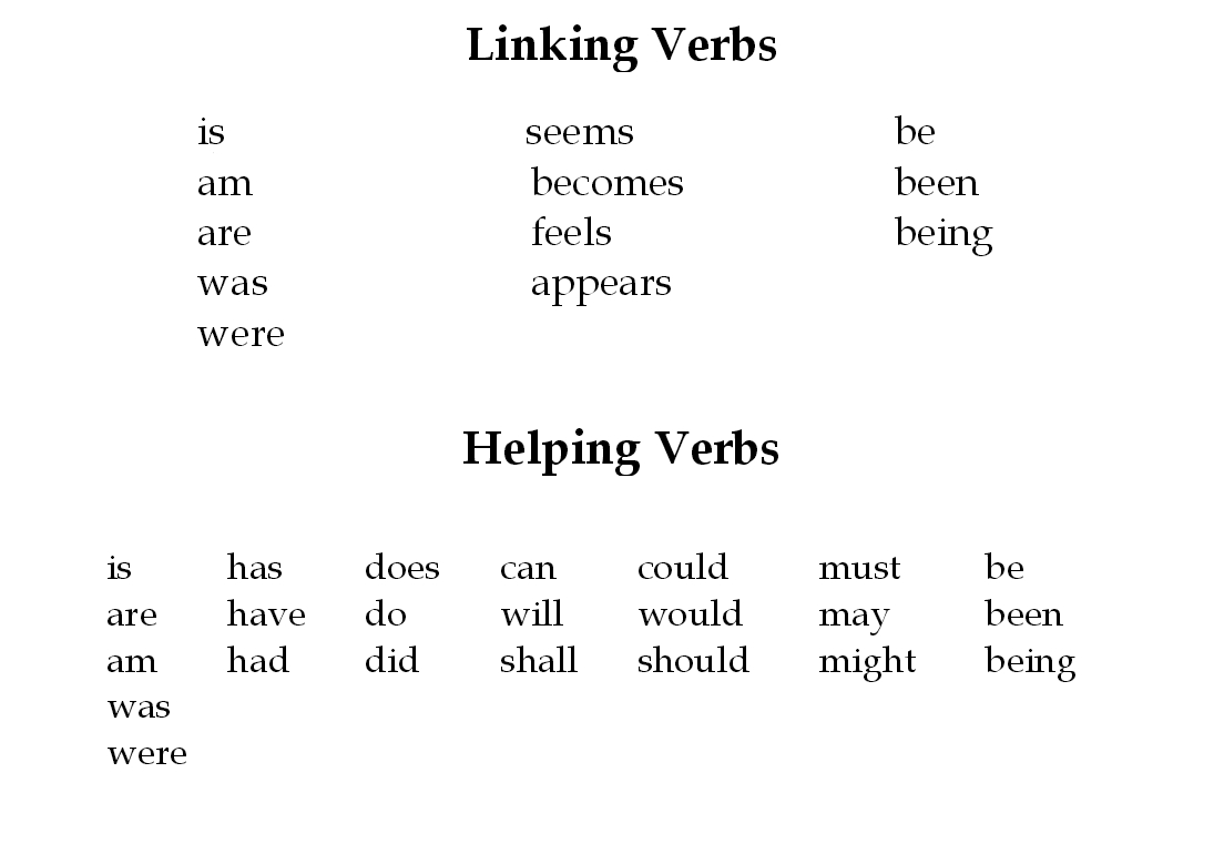Transitive Intransitive And Linking Verbs Worksheet