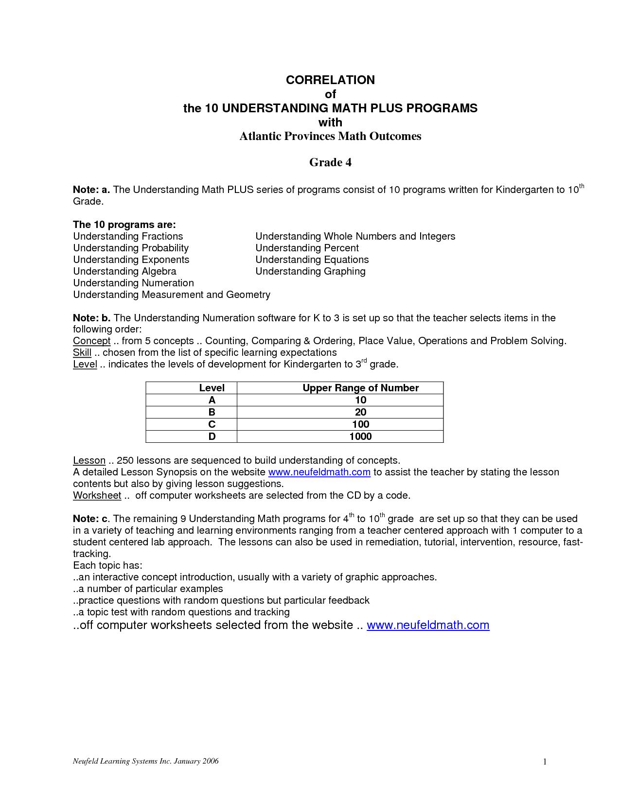 13 Best Images Of Computer Worksheet Grade 2