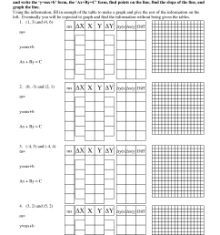 Stem And Leaf Plot Worksheets For 6th Grade   Printable Worksheets and  Activities for Teachers [ 1650 x 1275 Pixel ]