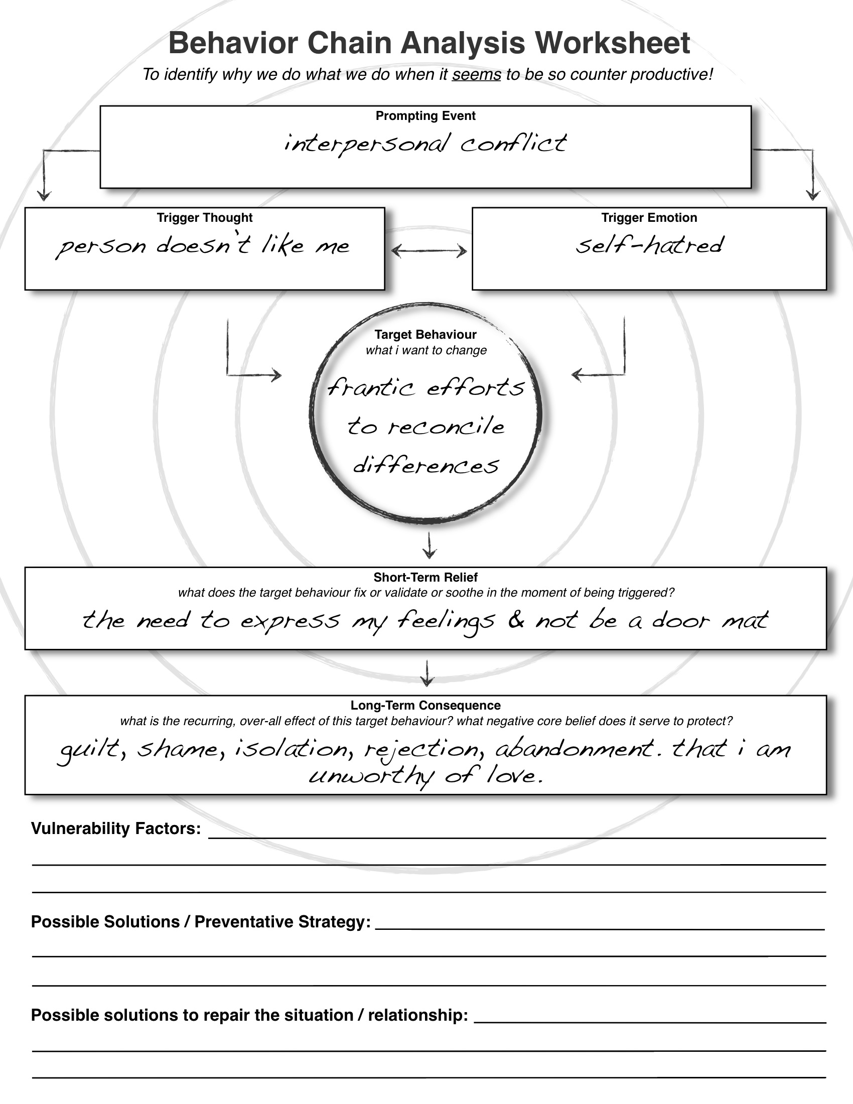 13 Best Images Of Free Addiction Recovery Worksheets