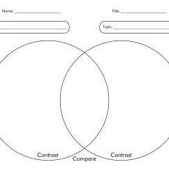 Compare And Contrast Using Venn Diagram Basic Hvac Wiring Food Essay Graphic Organizer