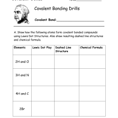 What Is A Dot Diagram In Chemistry Neck Throat Anatomy 14 Best Images Of Worksheet Elements And Bonding Ionic