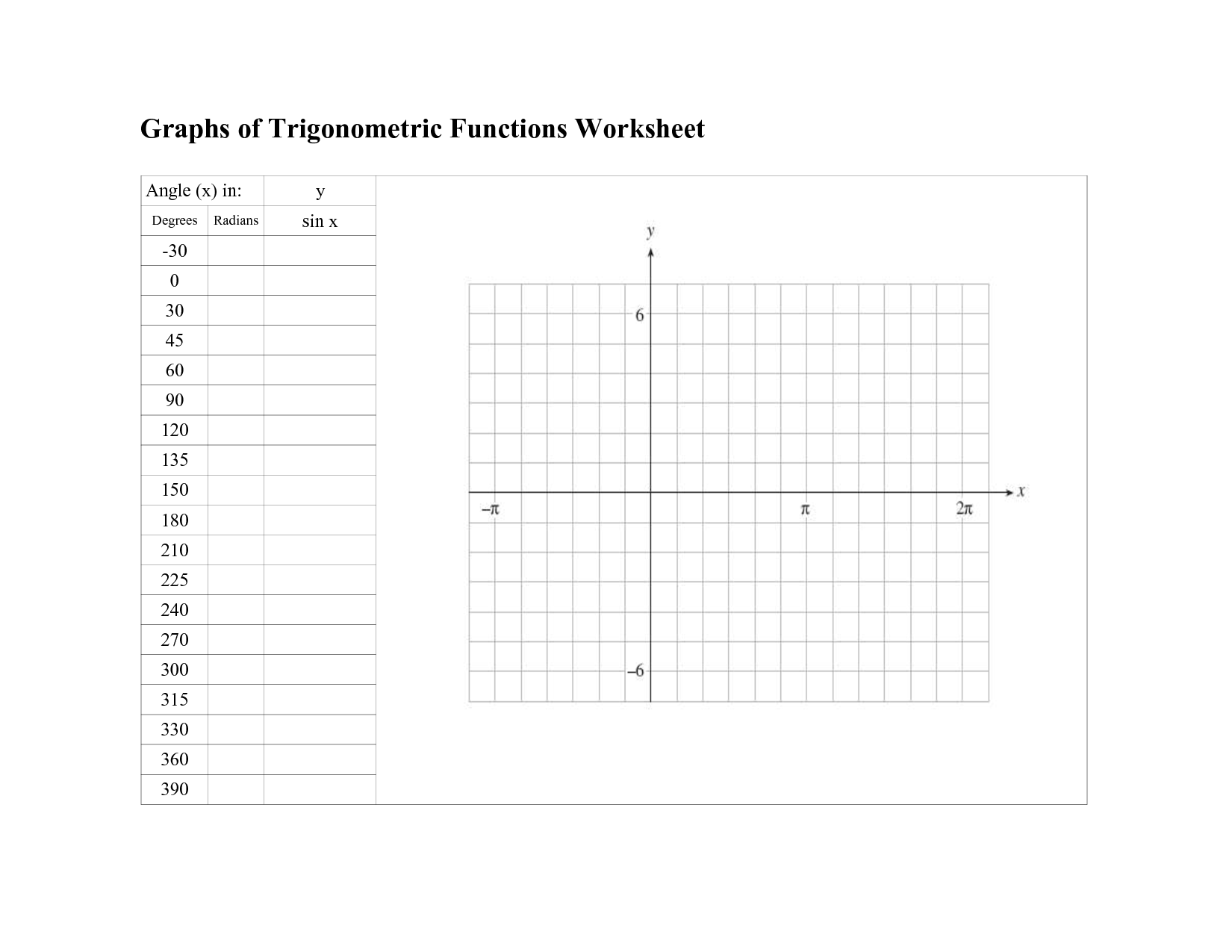 10 Best Images Of Graphing Trig Functions Worksheet