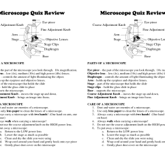 Label Microscope Diagram Worksheet 2 Ohm Wiring 12 Best Images Of Light Parts
