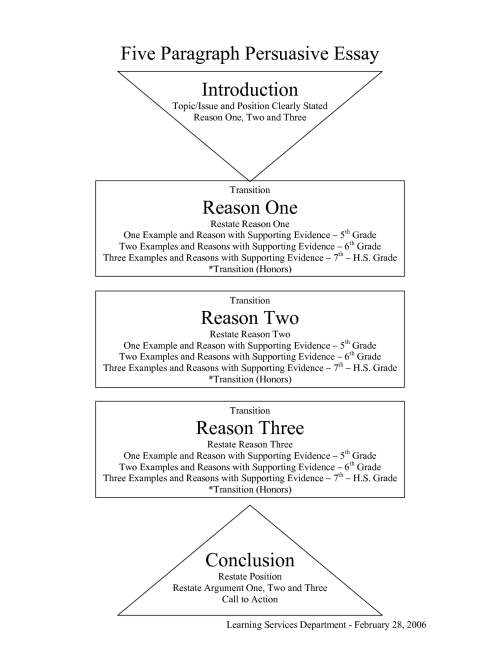 small resolution of Persuasive Techniques Examples Worksheet   Printable Worksheets and  Activities for Teachers
