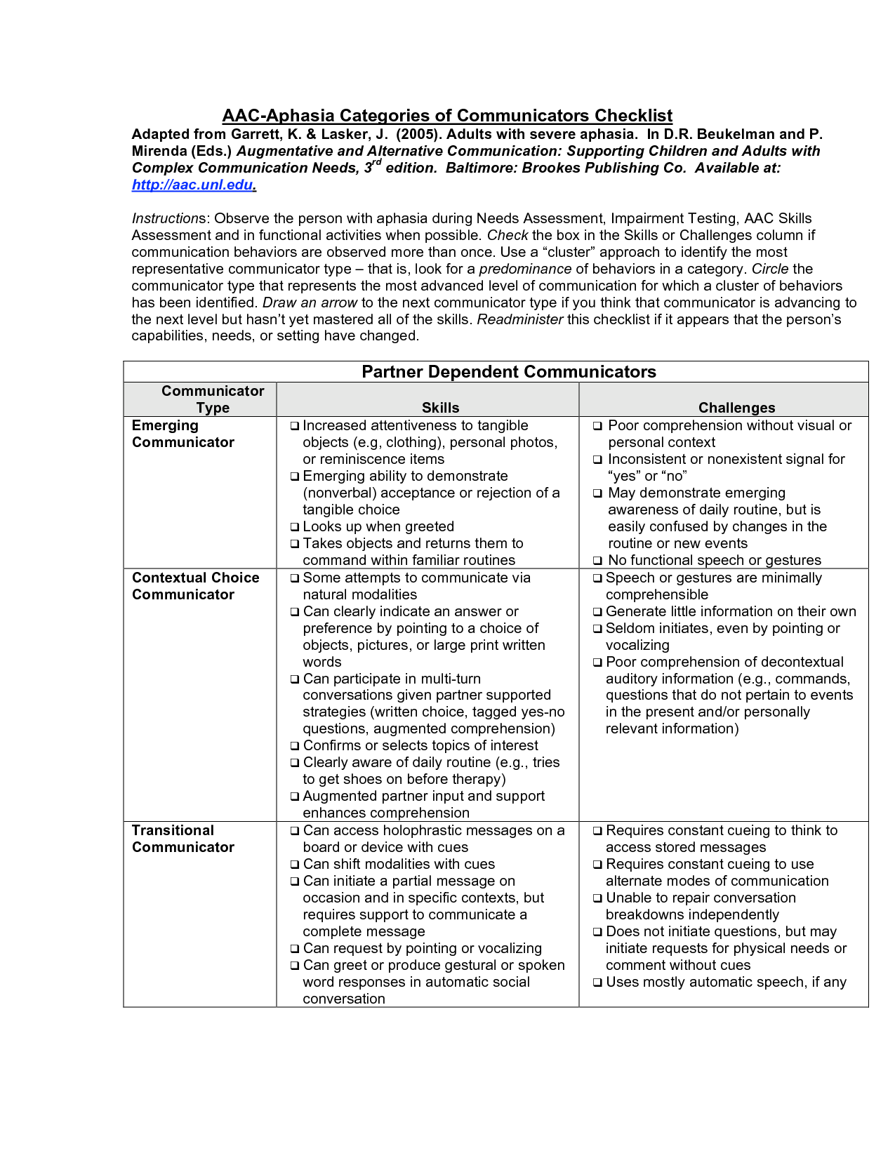 18 Best Images Of Communication Skills Worksheets For