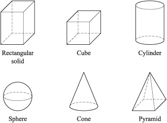 13 Best Images of Geometric Shapes Worksheets 3rd Grade