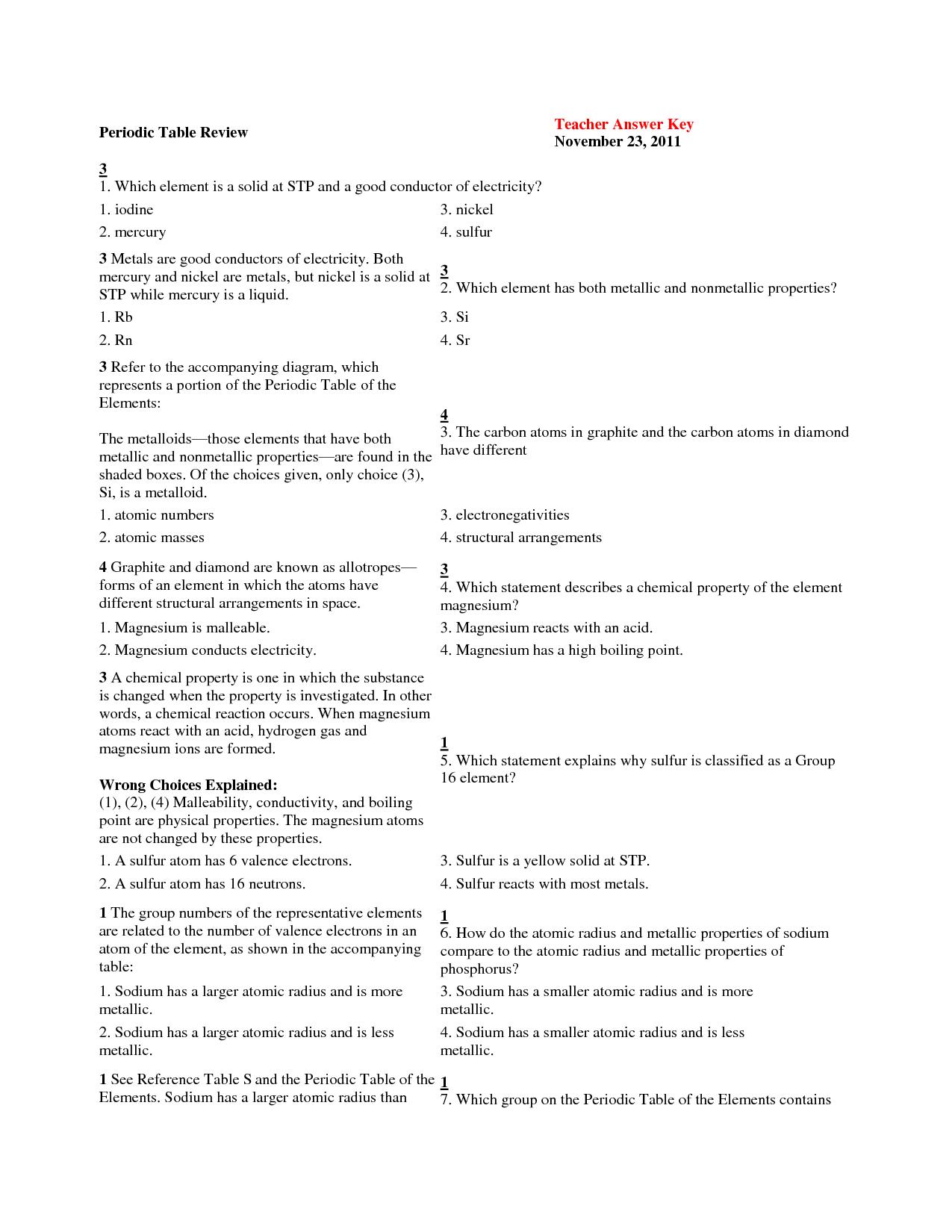 Element Puns Worksheet Answers