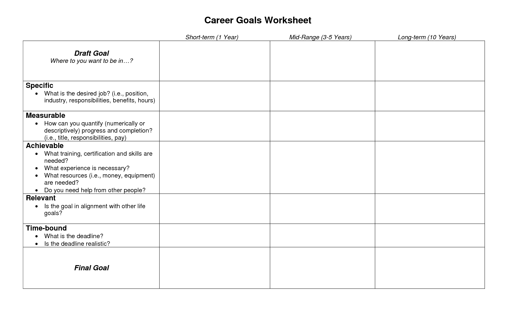 14 Best Images Of Smart Goal Setting Worksheet