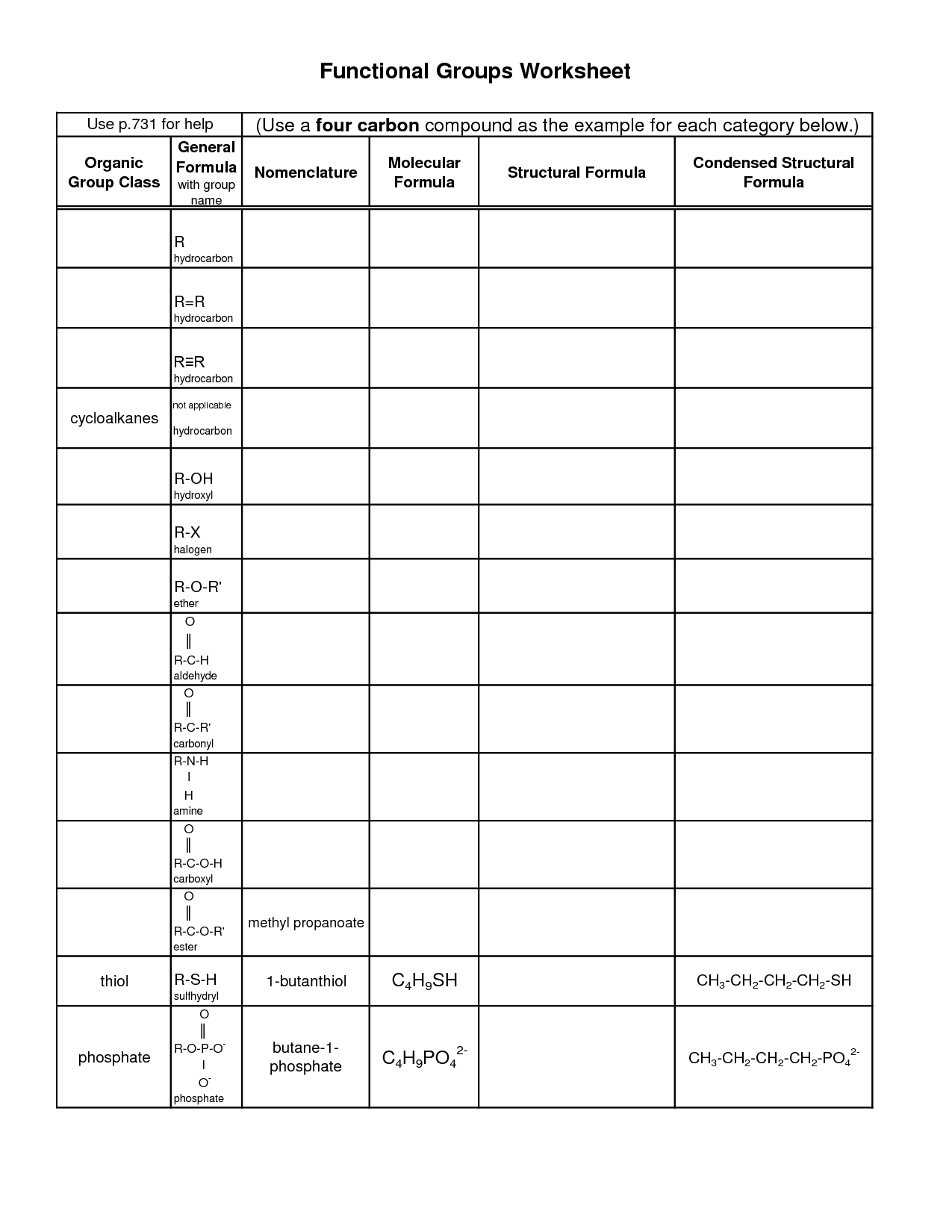 Worksheet Functional Groups Worksheet Grass Fedjp
