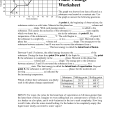 States Of Matter Change Diagram 2016 F150 Stereo Wiring 13 Best Images Phase Worksheet Middle School
