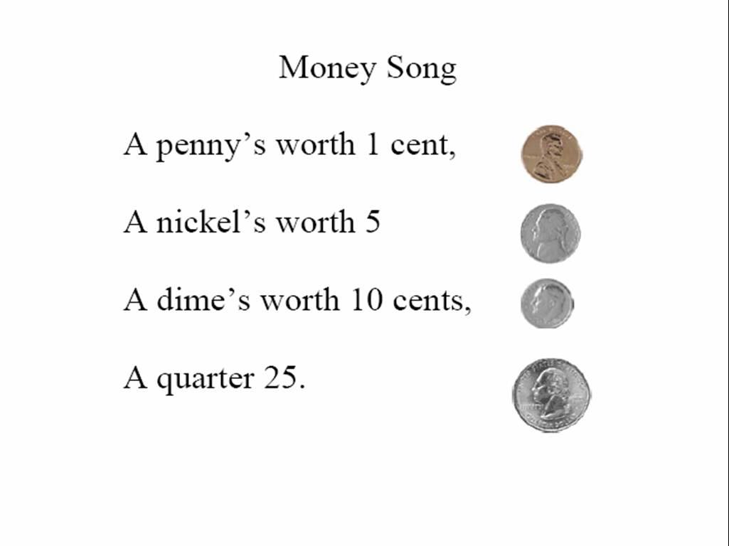 14 Best Images Of Money Dimes Nickels Pennies Worksheets