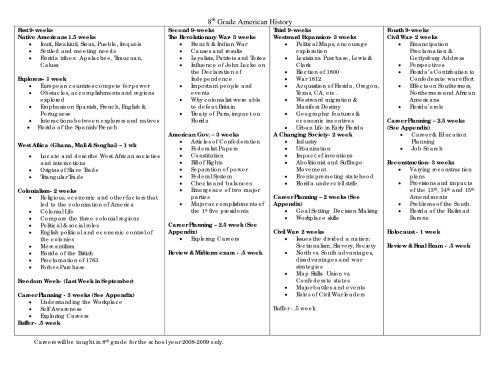 small resolution of 8th Grade History Worksheets   Printable Worksheets and Activities for  Teachers