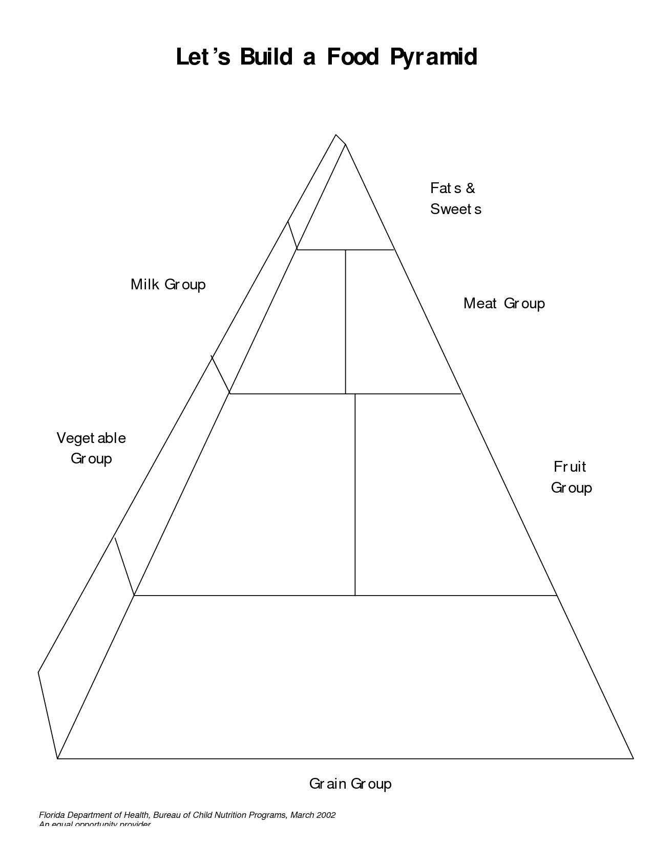 printable pyramid diagram cell organelles 10 best images of blank food worksheet