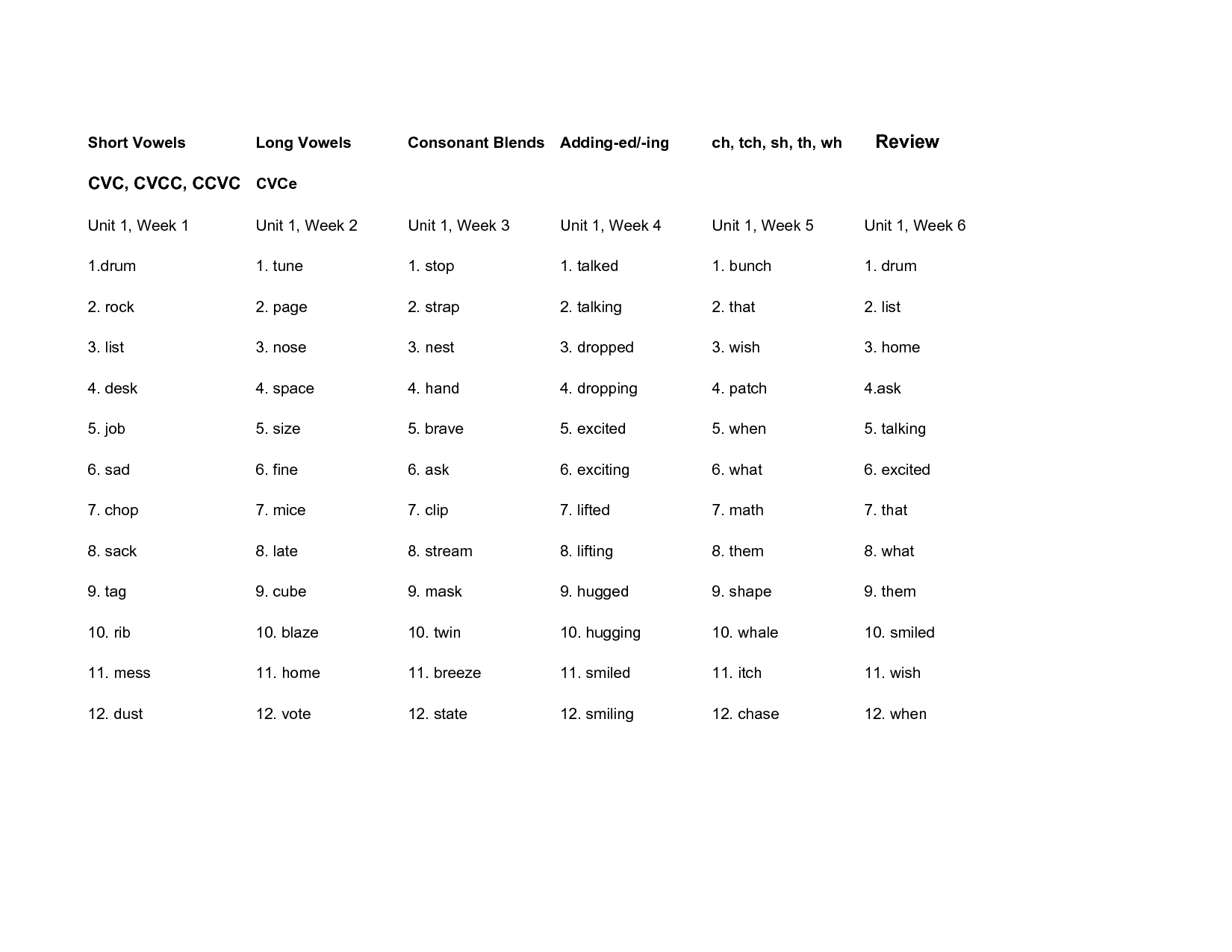 12 Best Images Of Words With Double Consonants Worksheets