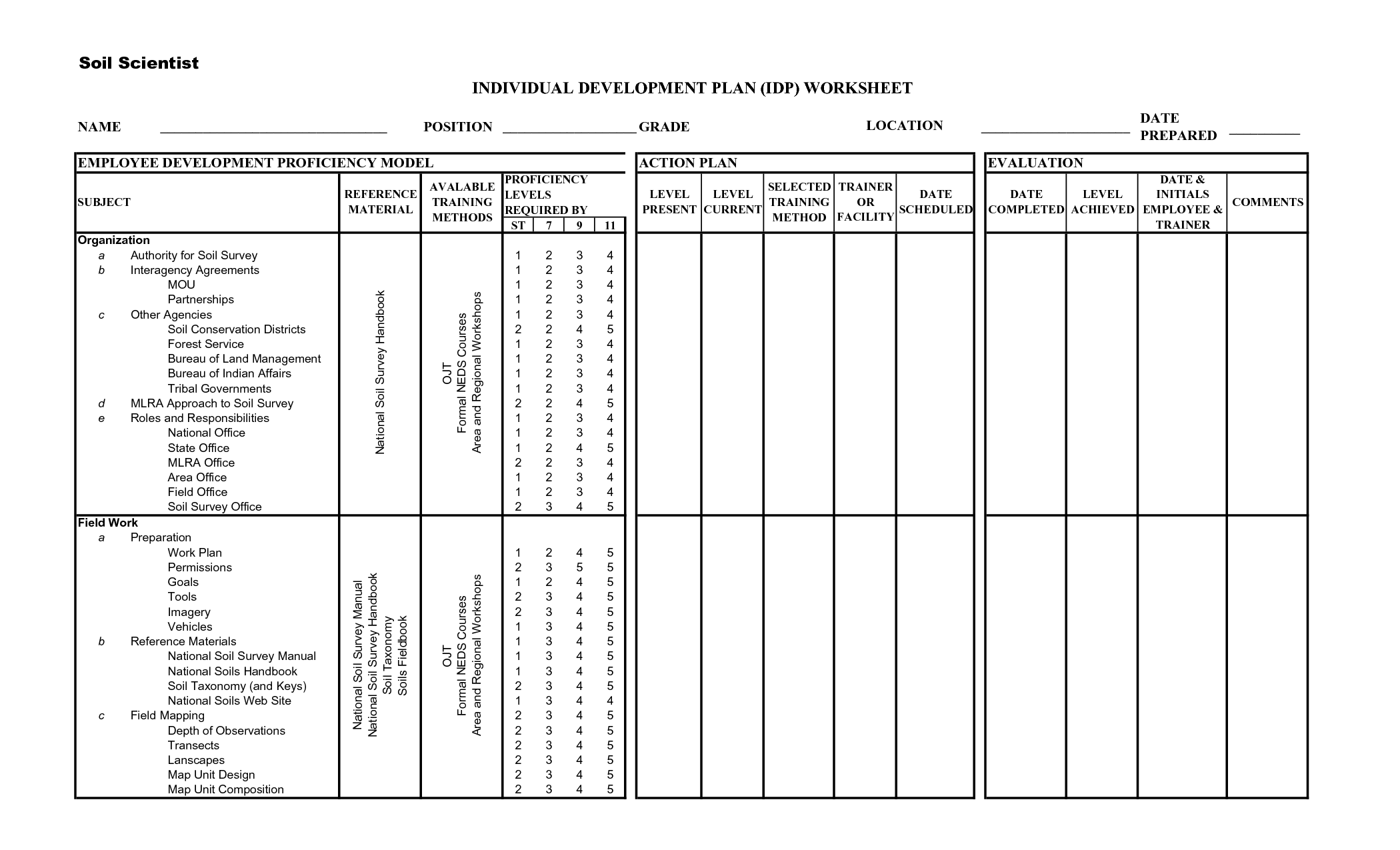 15 Best Images Of Employee Development Worksheet