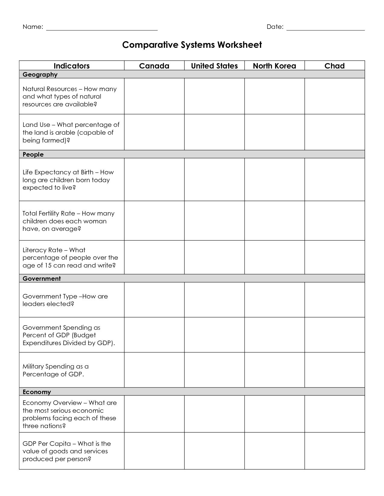 Government Worksheet Elementary