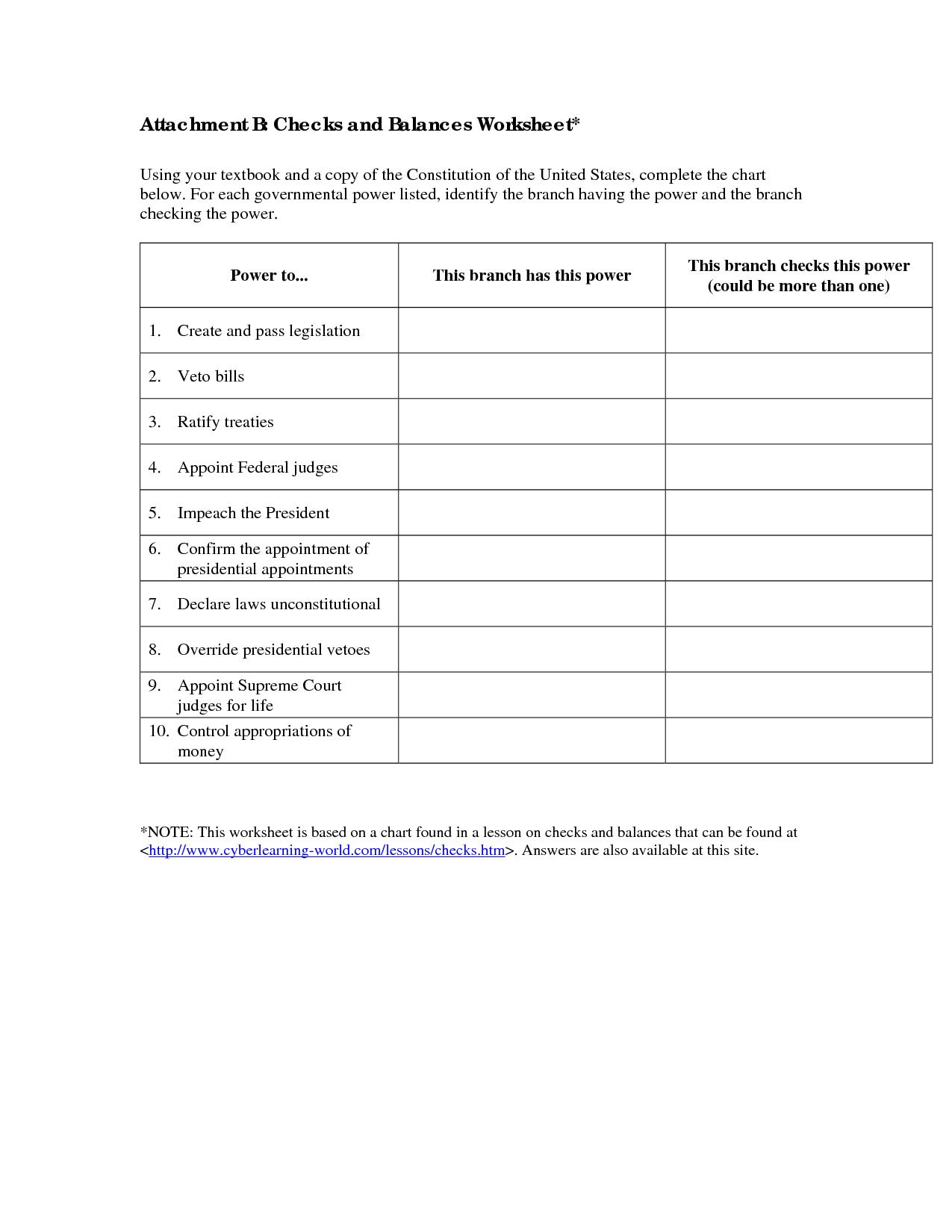 9 Best Images Of Checks And Balances Worksheet