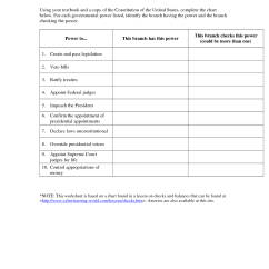 Us Government Checks And Balances Diagram Hopkins 48510 Wiring 9 Best Images Of Worksheet