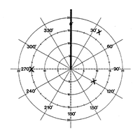 7 Best Images of Coordinates Grid Worksheet 6 Grade ...