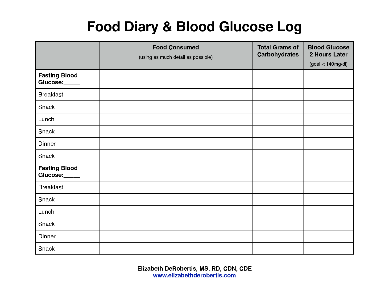 16 Best Images Of Printable Food Journal Worksheet
