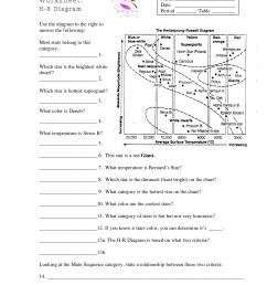 hr diagram coloring wiring diagrambest h r diagram wiring diagram [ 1275 x 1650 Pixel ]