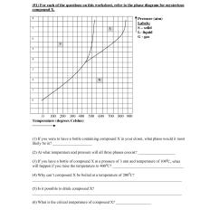 Hertzsprung Russell Diagram Activity French Drain Design 11 Best Images Of Empty Hr Worksheet Blank