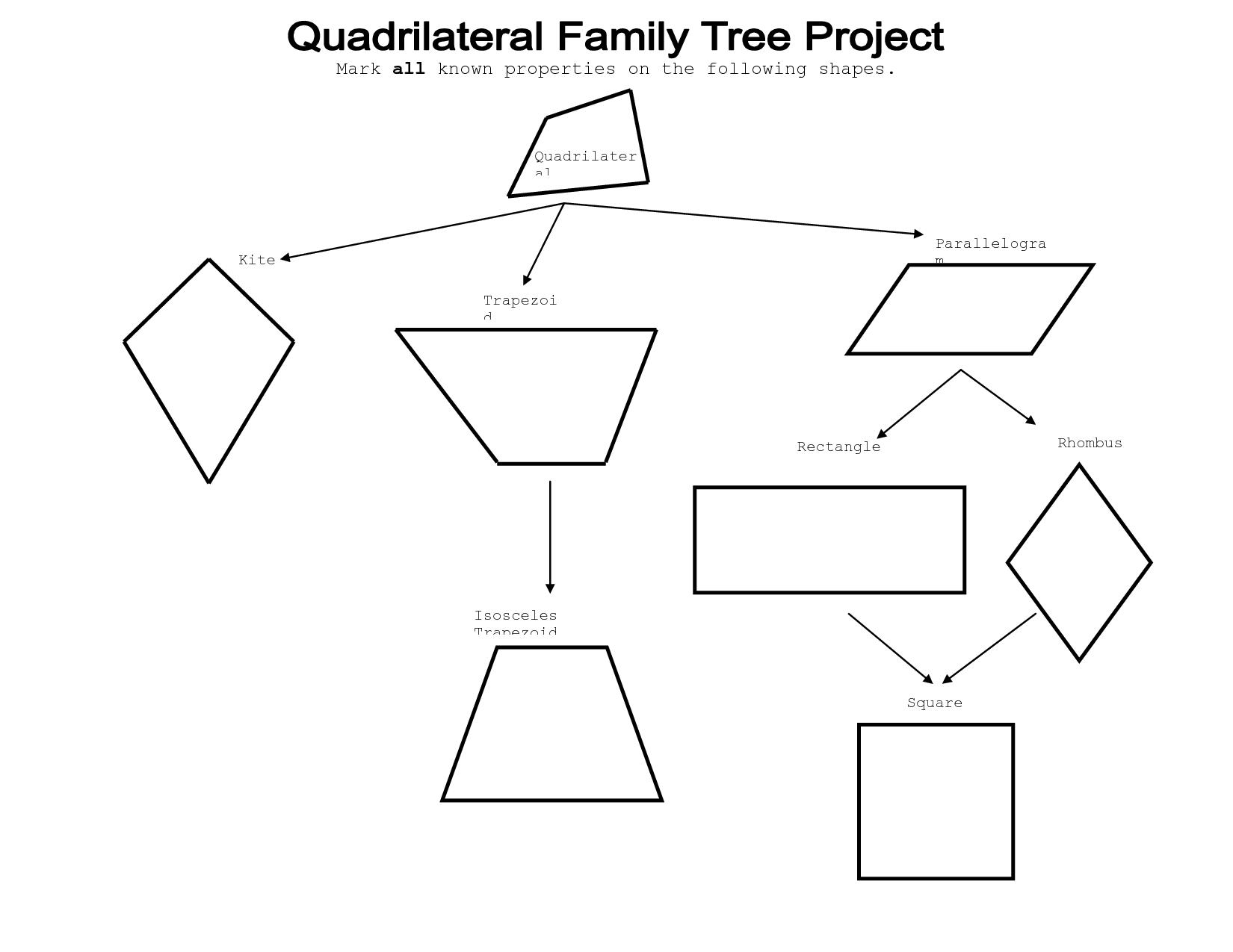 11 Best Images Of Quadrilateral Shapes Worksheet