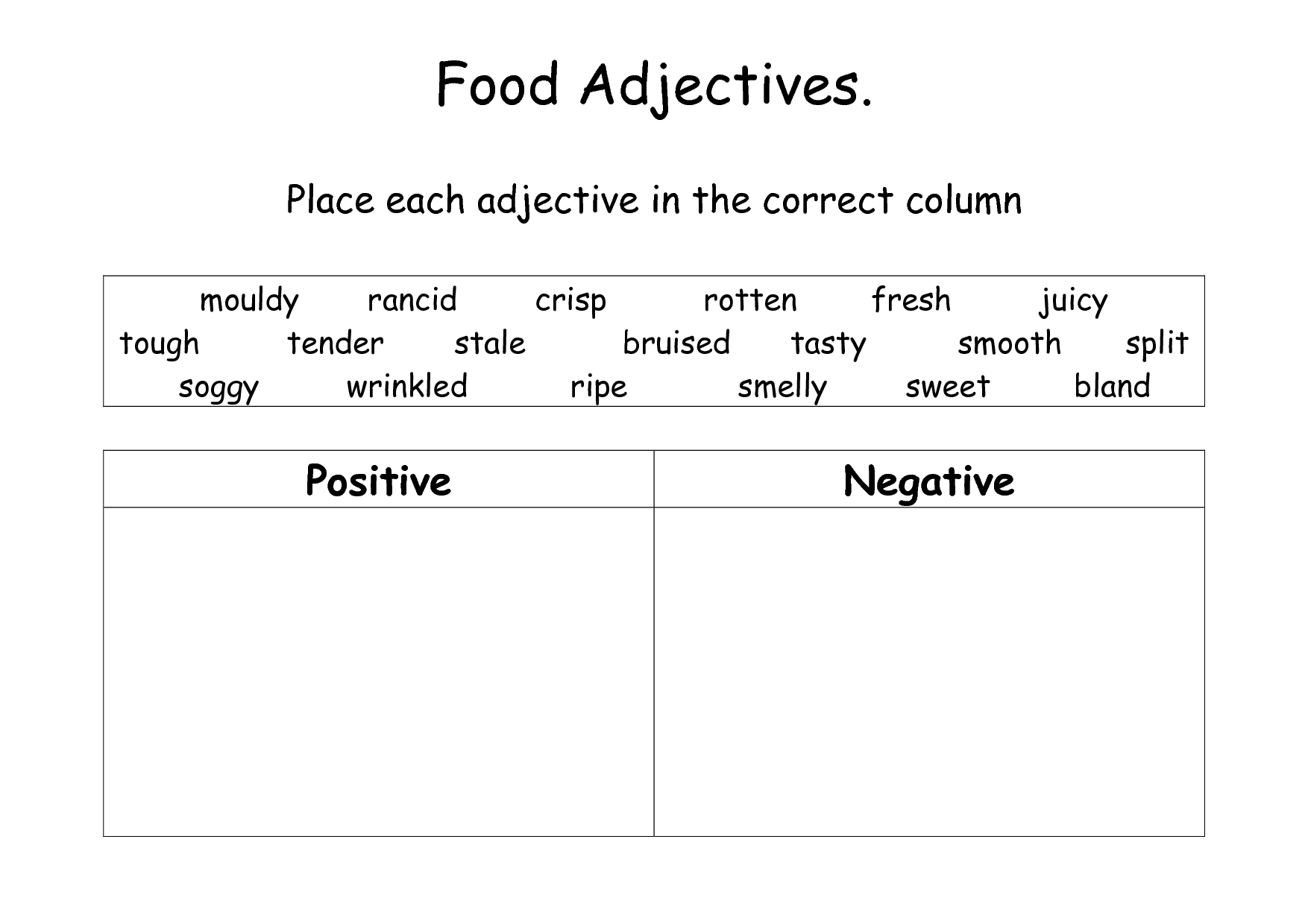 16 Best Images Of Positive And Negative Adjectives