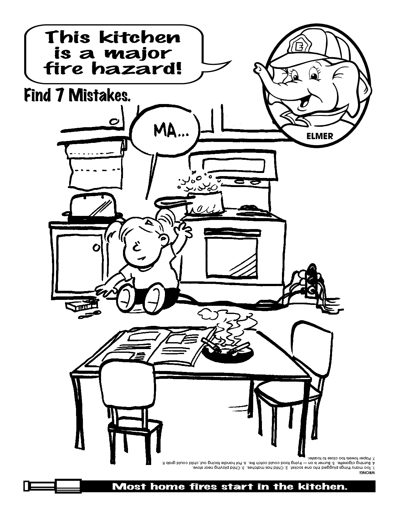 12 Best Images Of Kitchen Fire Safety Worksheets