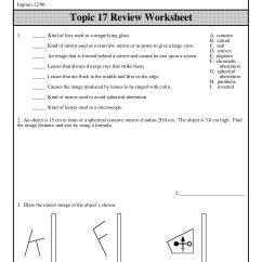 Light Ray Diagram Worksheets Mazda Bt 50 Radio Wiring 10 Best Images Of Convex Lenses Practice Worksheet Key