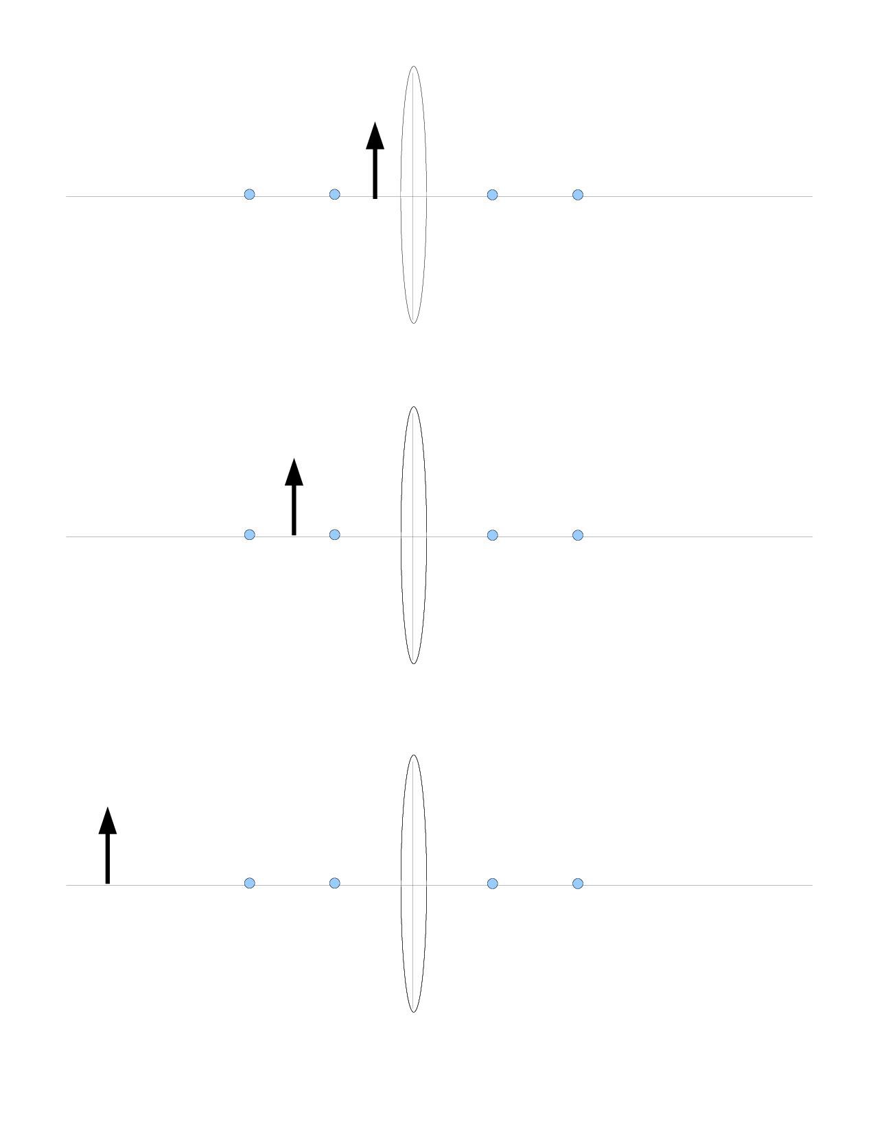 light ray diagram worksheets gmc sierra wiring 10 best images of convex lenses practice worksheet key