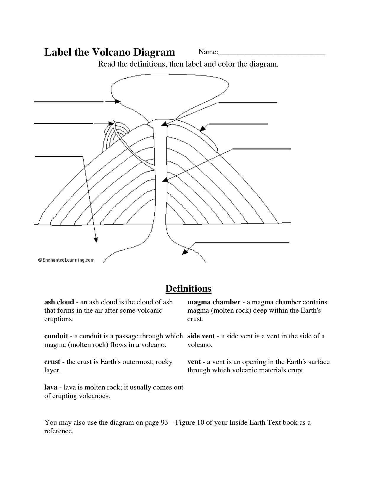 simple volcano diagram isolated ground receptacle wiring 11 best images of parts inside a worksheet